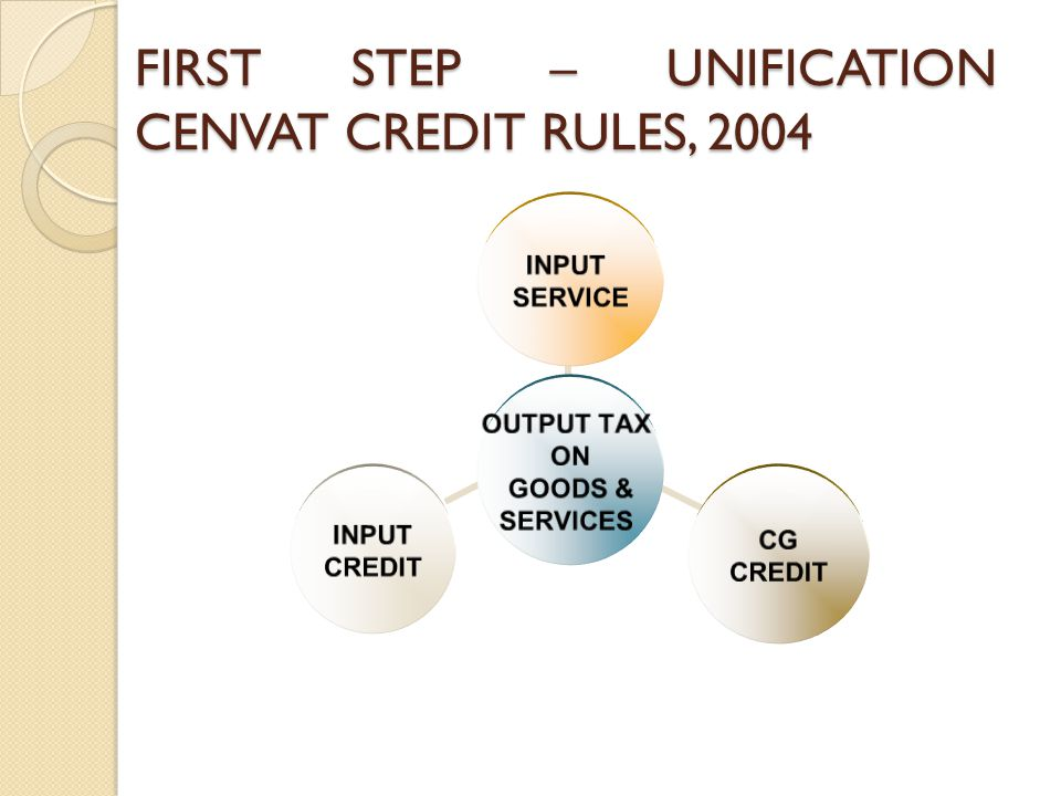 FIRST STEP – UNIFICATION CENVAT CREDIT RULES, 2004 OUTPUT TAX ON GOODS & SERVICES INPUT SERVICE CG CREDIT INPUT CREDIT