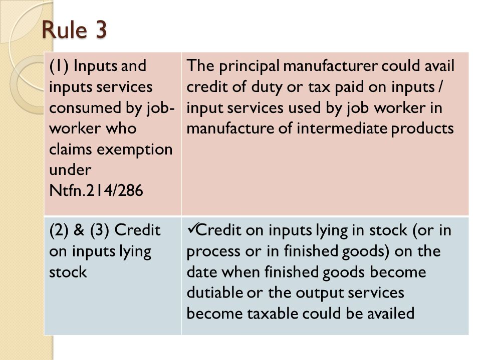 Rule 3 (1) Inputs and inputs services consumed by job- worker who claims exemption under Ntfn.214/286 The principal manufacturer could avail credit of duty or tax paid on inputs / input services used by job worker in manufacture of intermediate products (2) & (3) Credit on inputs lying stock Credit on inputs lying in stock (or in process or in finished goods) on the date when finished goods become dutiable or the output services become taxable could be availed