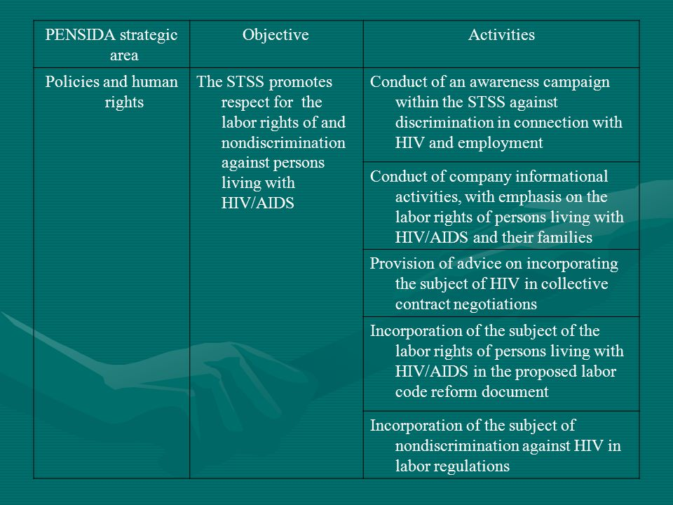 PENSIDA strategic area ObjectiveActivities Policies and human rights The STSS promotes respect for the labor rights of and nondiscrimination against persons living with HIV/AIDS Conduct of an awareness campaign within the STSS against discrimination in connection with HIV and employment Conduct of company informational activities, with emphasis on the labor rights of persons living with HIV/AIDS and their families Provision of advice on incorporating the subject of HIV in collective contract negotiations Incorporation of the subject of the labor rights of persons living with HIV/AIDS in the proposed labor code reform document Incorporation of the subject of nondiscrimination against HIV in labor regulations