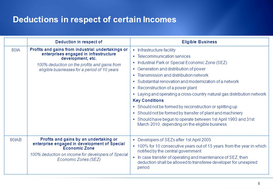 8 Deductions in respect of certain Incomes Deduction in respect ofEligible Business 80IA Profits and gains from industrial undertakings or enterprises