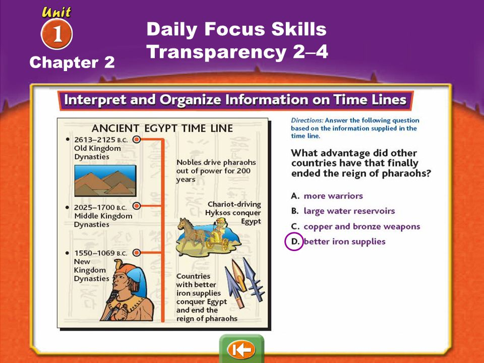 Daily Focus Skills Transparency 2 – 3 Chapter 2