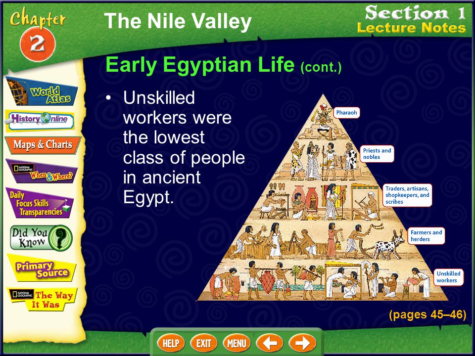Early Egyptian Life Ancient Egypt had social classes. (pages 45–46) The pharaoh was the highest power. The upper class consisted of nobles, priests, a