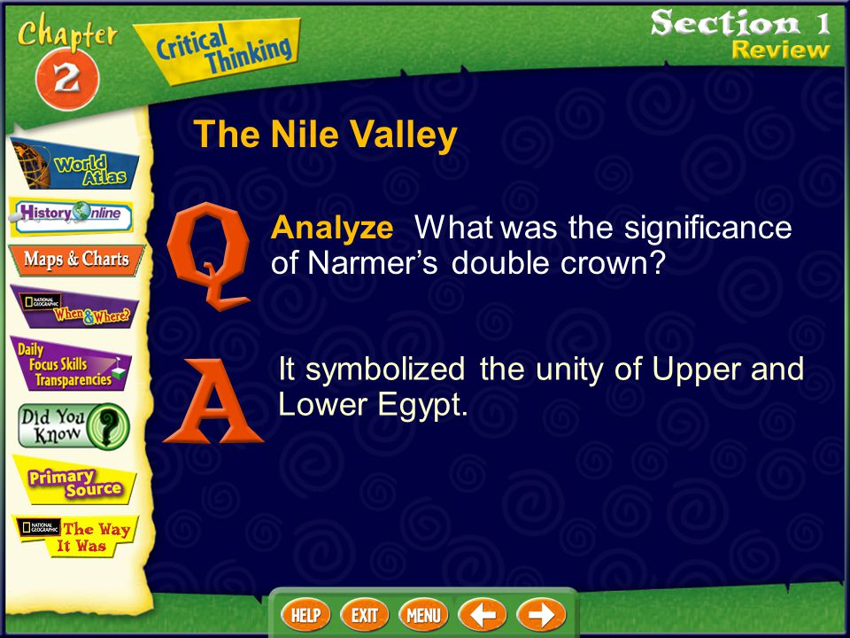 Describe Describe the Egyptian writing system. Picture symbols, called hieroglyphics, stood for objects, ideas, and sounds. The Nile Valley
