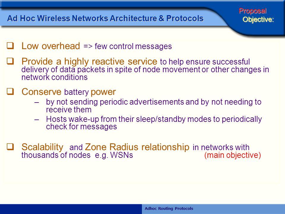 Rajiv RamdhanyAdhoc Routing Protocols R>2 Node s Zone & Radius metric R=2 R=1 6 5 4 2 3 1 Symmetric Network Network