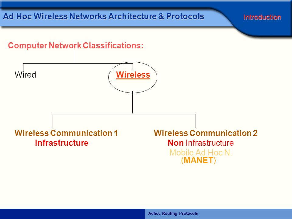 Rajiv RamdhanyAdhoc Routing Protocols Ad Hoc Wireless Networks Architecture & Protocols  Infrastructure Based Networks Uses fixed base stations (infrastructure) which are responsible for coordinating communication between the mobile hosts (nodes) Introduction