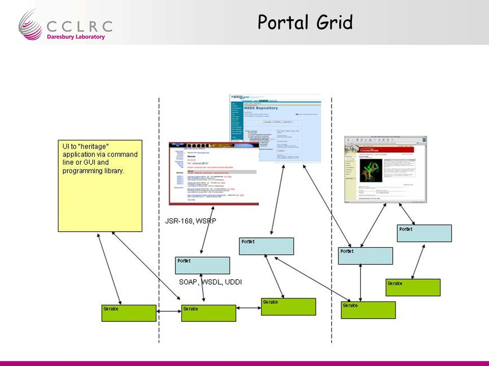 Presenter Name Facility Name Rob Allan Portal Tutorial Portal Grid