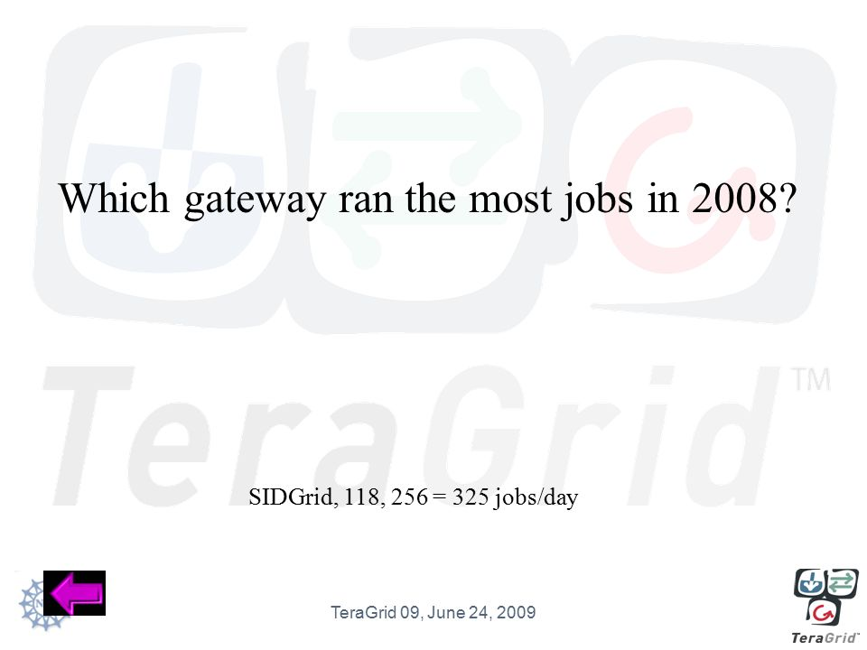 Which gateway used the most CPU time in 2008? SCEC, 1M hours TeraGrid 09, June 24, 2009