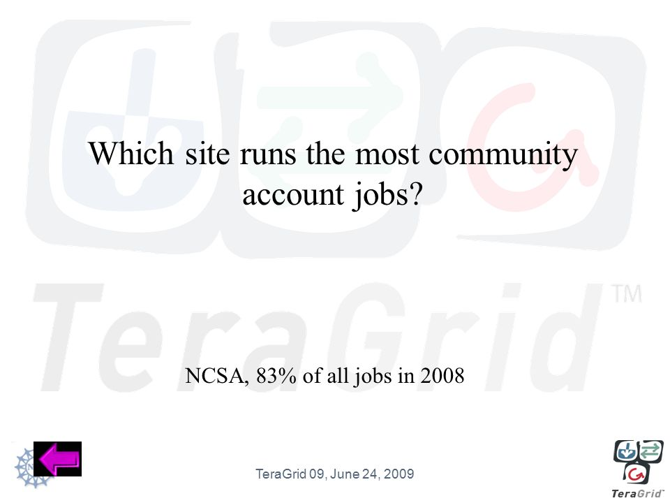 Which site runs the most community account jobs.