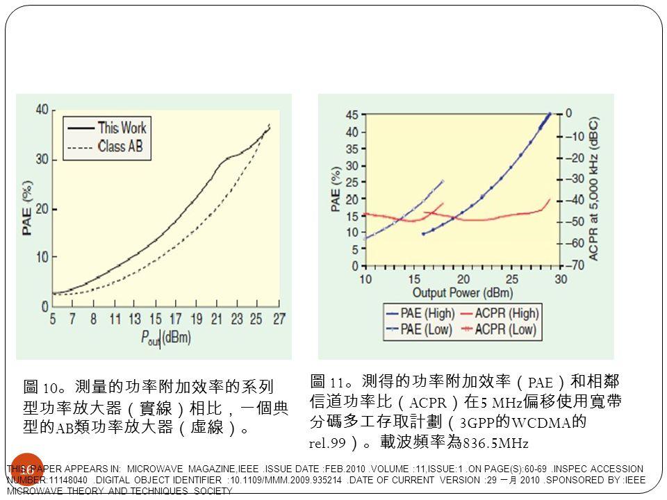圖 10 。測量的功率附加效率的系列 型功率放大器(實線)相比,一個典 型的 AB 類功率放大器(虛線)。 圖 11 。測得的功率附加效率( PAE )和相鄰 信道功率比( ACPR )在 5 MHz 偏移使用寬帶 分碼多工存取計劃( 3GPP 的 WCDMA 的 rel.99 )。載波頻率為 83