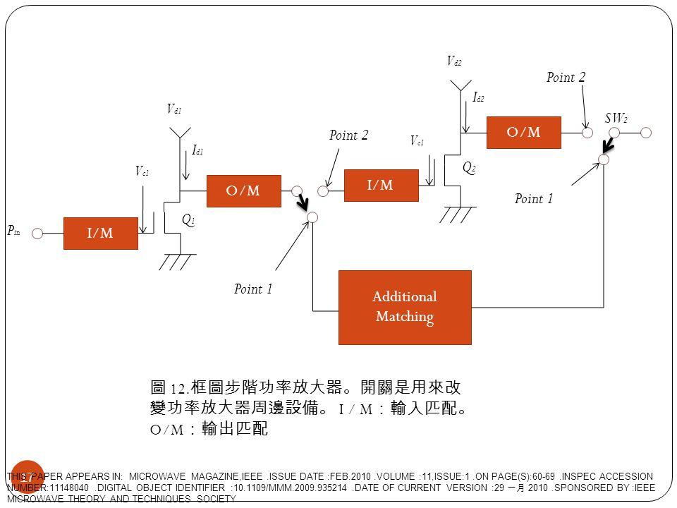 I/M O/M I/M O/M Additional Matching Point 1 V d2 Q2Q2 V d1 V c1 P in Point 2 Point 1 I d2 Q1Q1 I d1 V c1 SW 2 圖 12. 框圖步階功率放大器。開關是用來改 變功率放大器周邊設備。 I / M