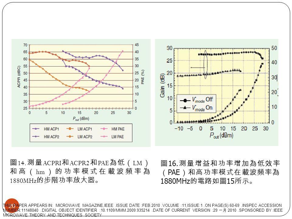 圖 14. 測量 ACPRI 和 ACPR2 和 PAE 為低( LM ) 和高( hm )的功率模式在載波頻率為 1880MHz 的步階功率放大器。 圖 16.
