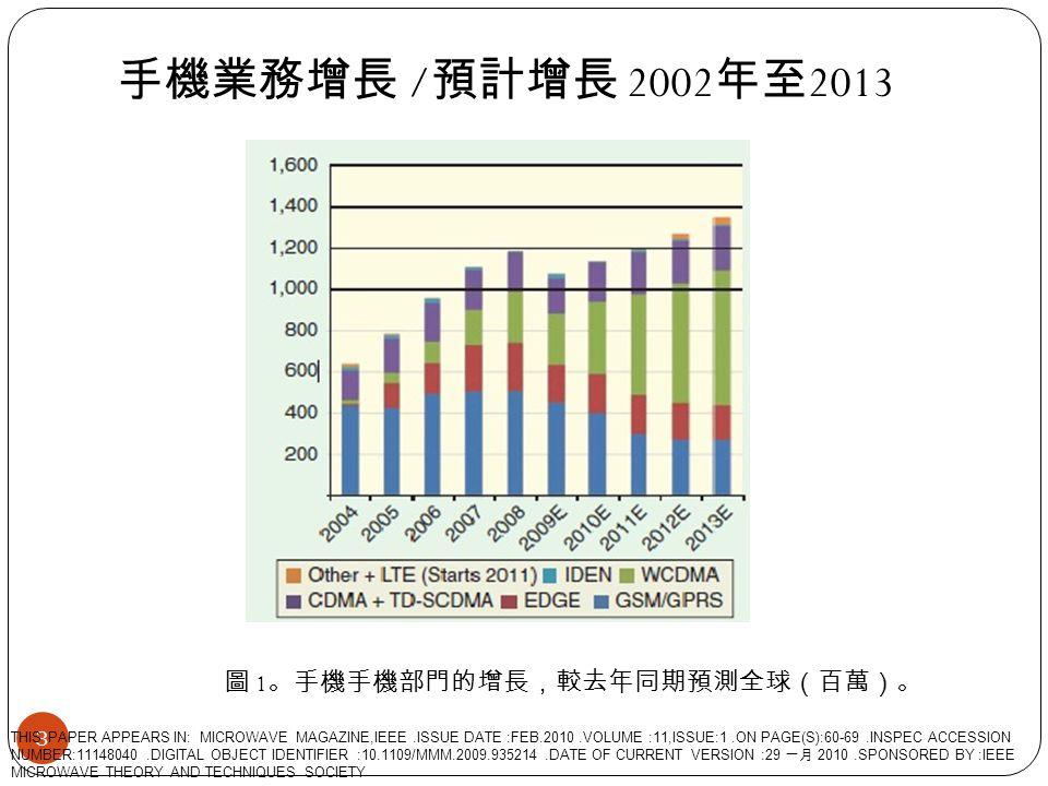 手機業務增長 / 預計增長 2002 年至 2013 圖 1 。手機手機部門的增長,較去年同期預測全球(百萬)。 3 THIS PAPER APPEARS IN: MICROWAVE MAGAZINE,IEEE.ISSUE DATE :FEB.2010.VOLUME :11,ISSUE:1.ON PAGE(S):60-69.INSPEC ACCESSION NUMBER:11148040.DIGITAL OBJECT IDENTIFIER :10.1109/MMM.2009.935214.DATE OF CURRENT VERSION :29 一月 2010.SPONSORED BY :IEEE MICROWAVE THEORY AND TECHNIQUES SOCIETY