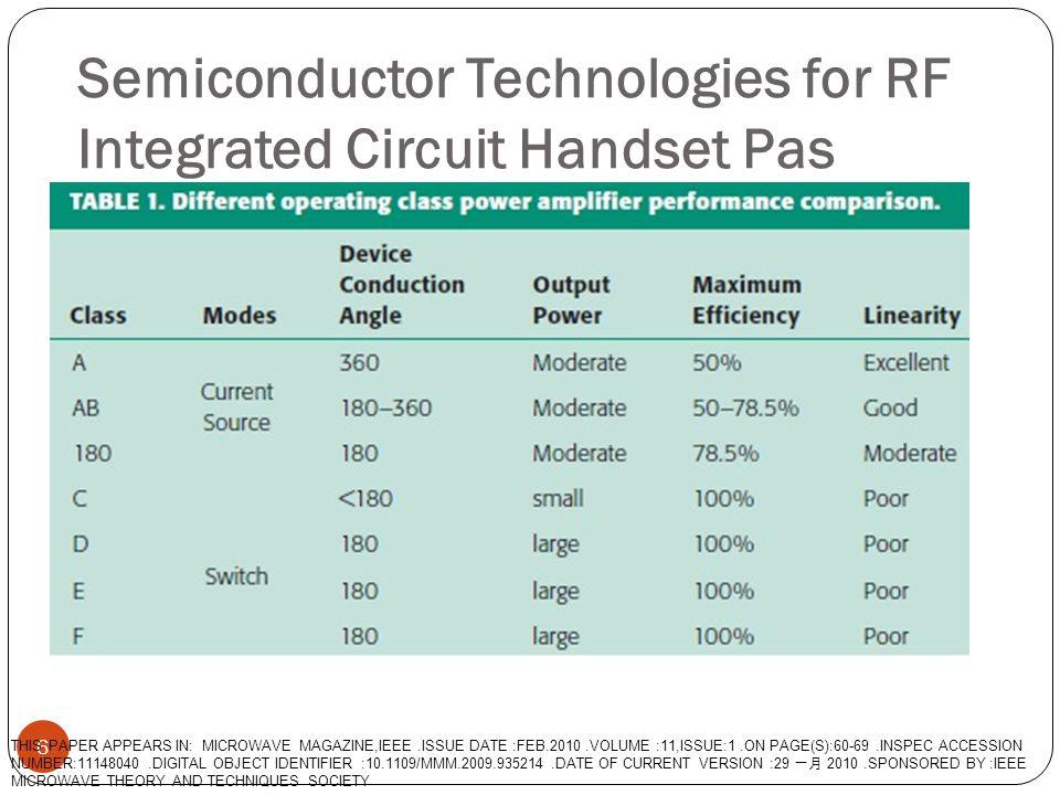 Handset Power Amplifier Design Methodologies and Architectures Saturated Power Amplifi er Design Methodologies and Architectures Power Amplifier Design Methodology 7 Match COMS Conroller HBT PA HBT PA 圖 2.