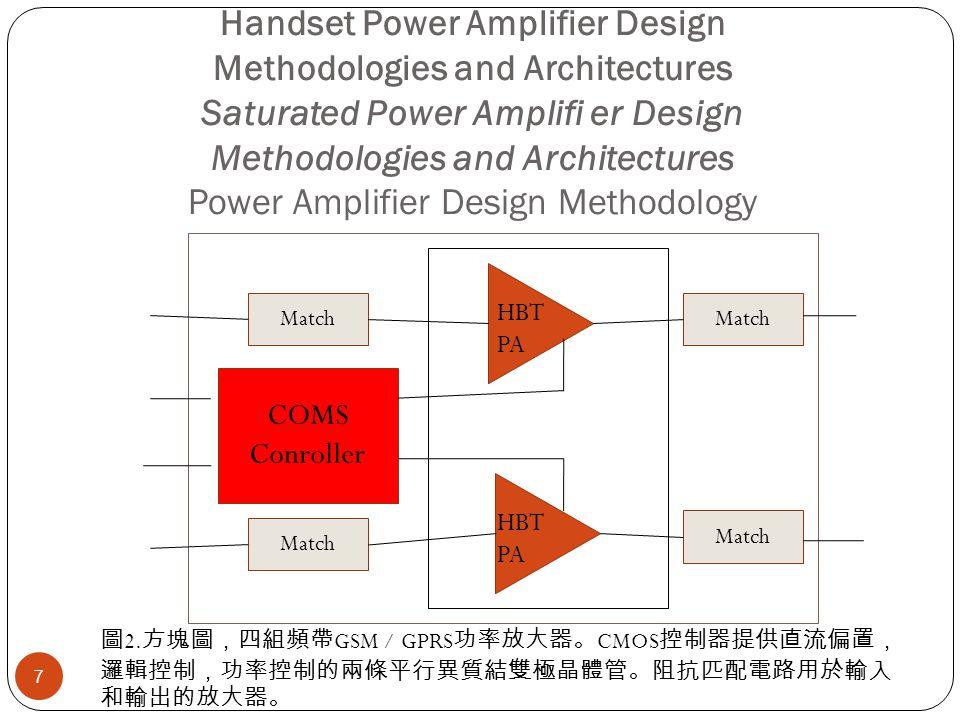Automatic Bas Controller Vcc RFout RFin Vapc 圖 3.
