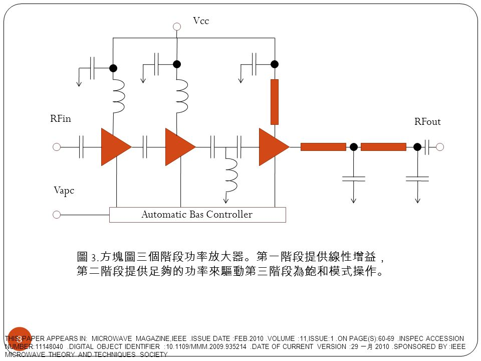 S/W CNTL V mode Biss CNTL Biss Circuits Match Circuit Match Circuit V CC1A V CC1B High-Power Amplifier Chain Low-Power Amplifier Chain MMIC ln Match Circuit DA 2 DA 1 PA 2 PA 1 V CC2A V CC2B 圖 15.