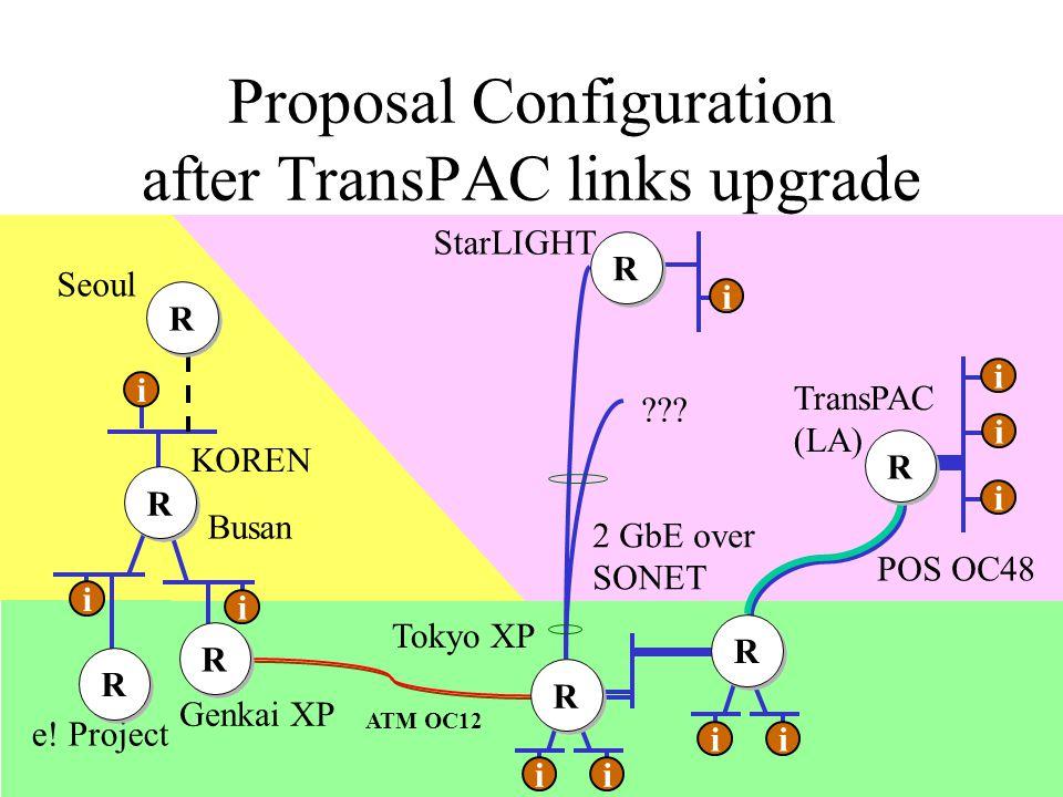 Proposal Configuration after TransPAC links upgrade POS OC48 ATM OC12 Genkai XP Tokyo XP KOREN e.