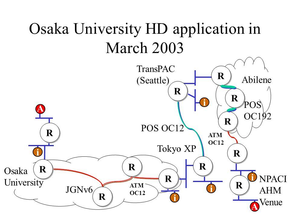 Osaka University HD application in March 2003 POS OC12 ATM OC12 TransPAC (Seattle) i i i R R R R R R R R R R Abilene R R Tokyo XP ATM OC12 i R R A R R i R R JGNv6 Osaka University R R A R R NPACI AHM Venue R R POS OC192