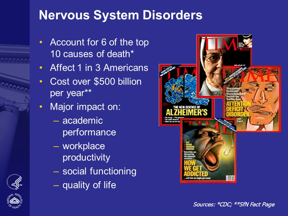 Nervous System Disorders Account for 6 of the top 10 causes of death* Affect 1 in 3 Americans Cost over $500 billion per year** Major impact on: –academic performance –workplace productivity –social functioning –quality of life Sources: *CDC; **SfN Fact Page