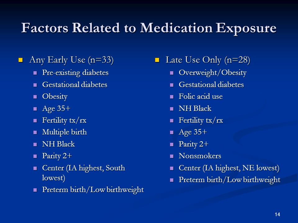 14 Factors Related to Medication Exposure Any Early Use (n=33) Any Early Use (n=33) Pre-existing diabetes Pre-existing diabetes Gestational diabetes Gestational diabetes Obesity Obesity Age 35+ Age 35+ Fertility tx/rx Fertility tx/rx Multiple birth Multiple birth NH Black NH Black Parity 2+ Parity 2+ Center (IA highest, South lowest) Center (IA highest, South lowest) Preterm birth/Low birthweight Preterm birth/Low birthweight Late Use Only (n=28) Overweight/Obesity Gestational diabetes Folic acid use NH Black Fertility tx/rx Age 35+ Parity 2+ Nonsmokers Center (IA highest, NE lowest) Preterm birth/Low birthweight