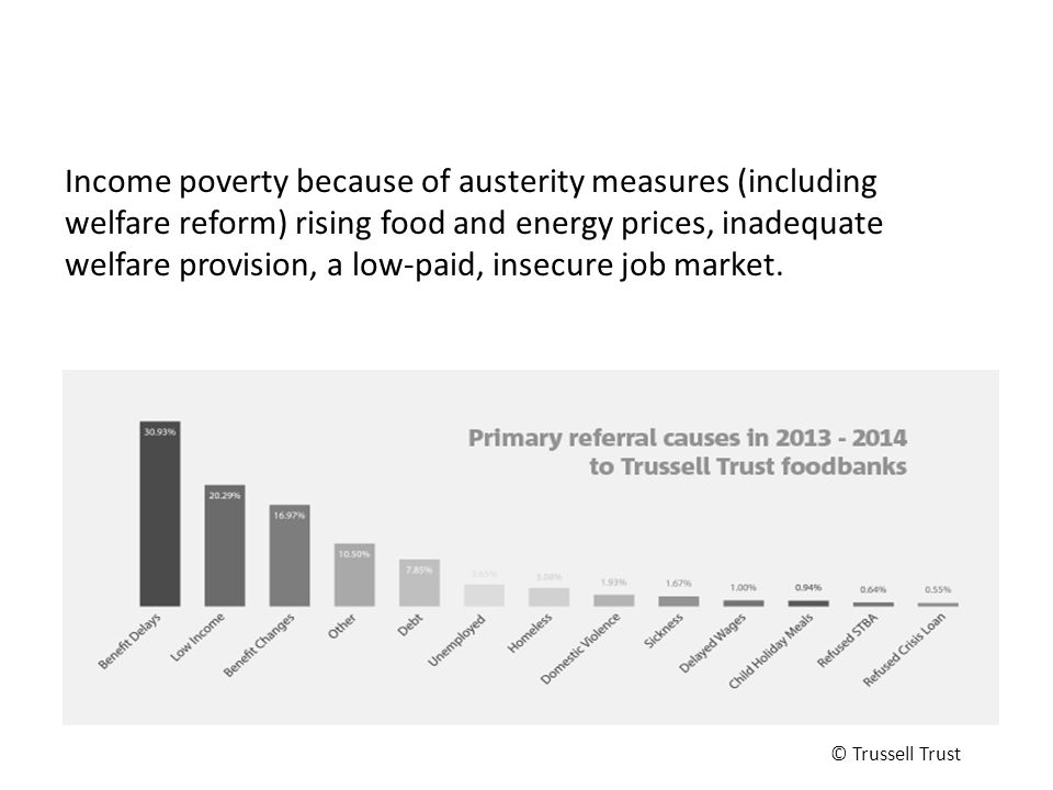 © Trussell Trust Income poverty because of austerity measures (including welfare reform) rising food and energy prices, inadequate welfare provision, a low-paid, insecure job market.