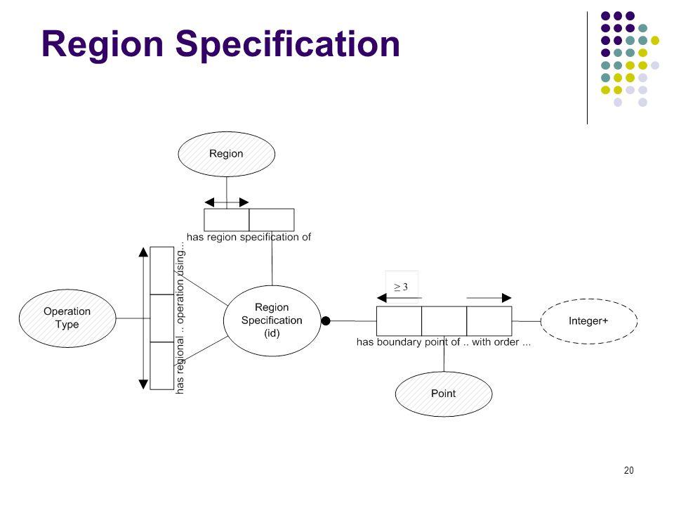 20 Region Specification