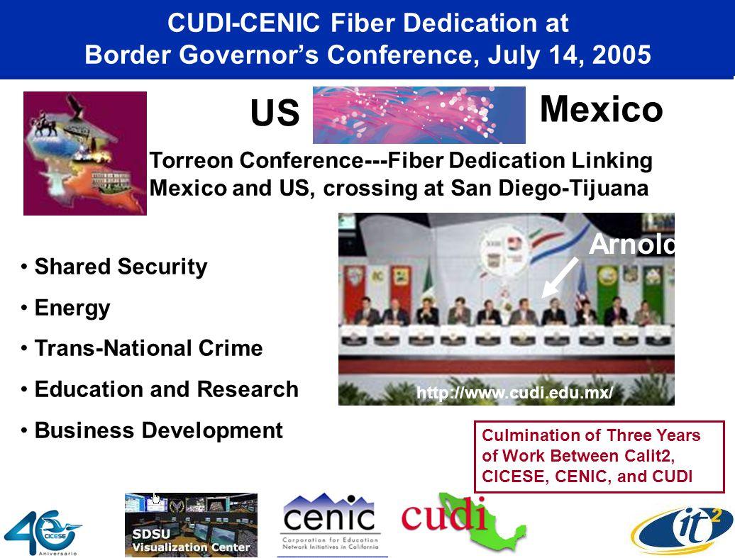 CUDI-CENIC Fiber Dedication at Border Governor's Conference, July 14, 2005 Osaka Prof. Aoyama Prof. Smarr Torreon Conference---Fiber Dedication Linkin