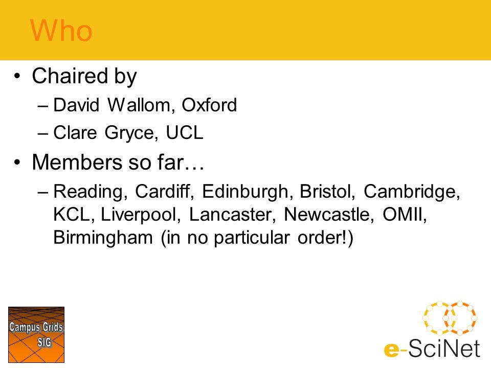 Who Chaired by –David Wallom, Oxford –Clare Gryce, UCL Members so far… –Reading, Cardiff, Edinburgh, Bristol, Cambridge, KCL, Liverpool, Lancaster, Ne