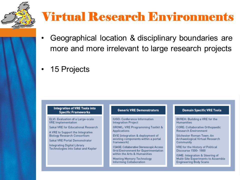 Virtual Research Environments Geographical location & disciplinary boundaries are more and more irrelevant to large research projects 15 Projects