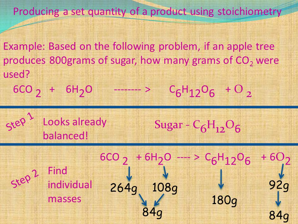 Producing a set quantity of a product using stoichiometry Example: Based on the following problem, if an apple tree produces 800grams of sugar, how many grams of CO 2 were used.
