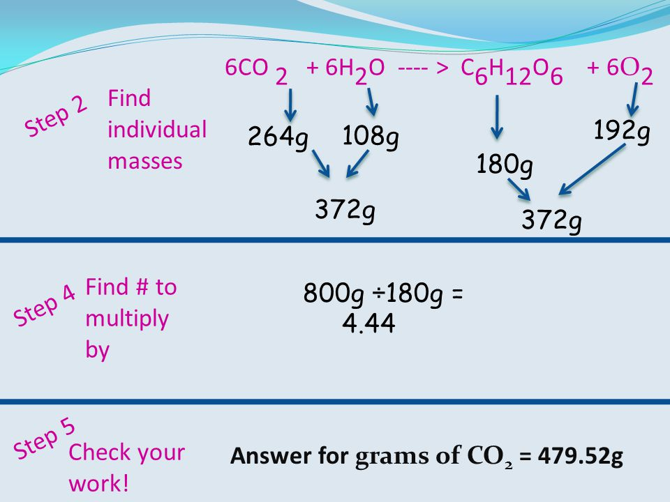 264g 108g 372g 192g 372g Step 2 Find individual masses 6CO 2 + 6H 2 O ---- > C 6 H 12 O 6 + 6O 2 180g Step 4 Find # to multiply by Step 5 Check your work.