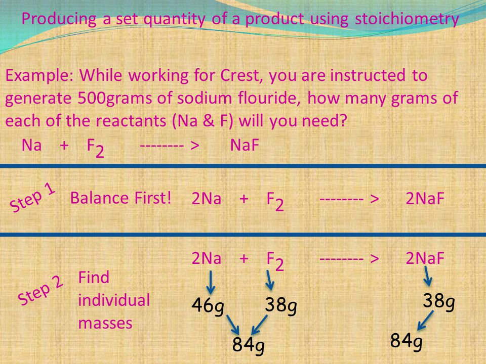 Producing a set quantity of a product using stoichiometry Example: While working for Crest, you are instructed to generate 500grams of sodium flouride, how many grams of each of the reactants (Na & F) will you need.