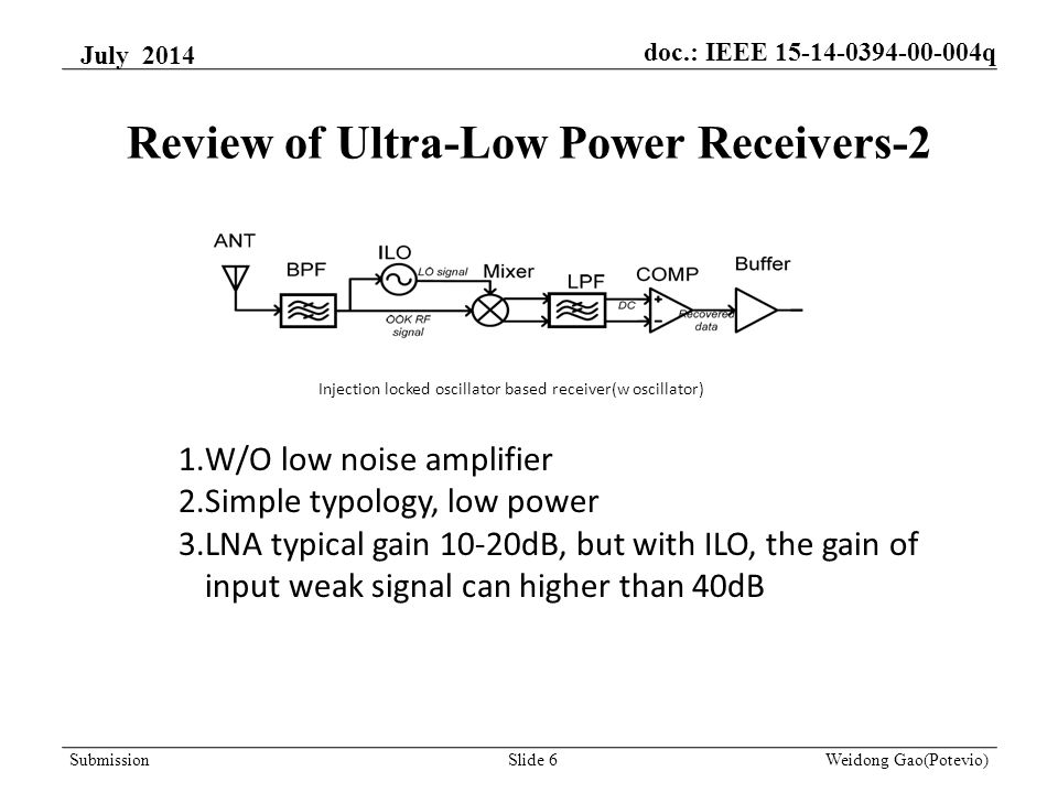 Review of Ultra-Low Power Receivers-2 Injection locked oscillator based receiver(w oscillator) 1.W/O low noise amplifier 2.Simple typology, low power 3.LNA typical gain 10-20dB, but with ILO, the gain of input weak signal can higher than 40dB July 2014 Weidong Gao(Potevio)Slide 6Submission doc.: IEEE 15-14-0394-00-004q