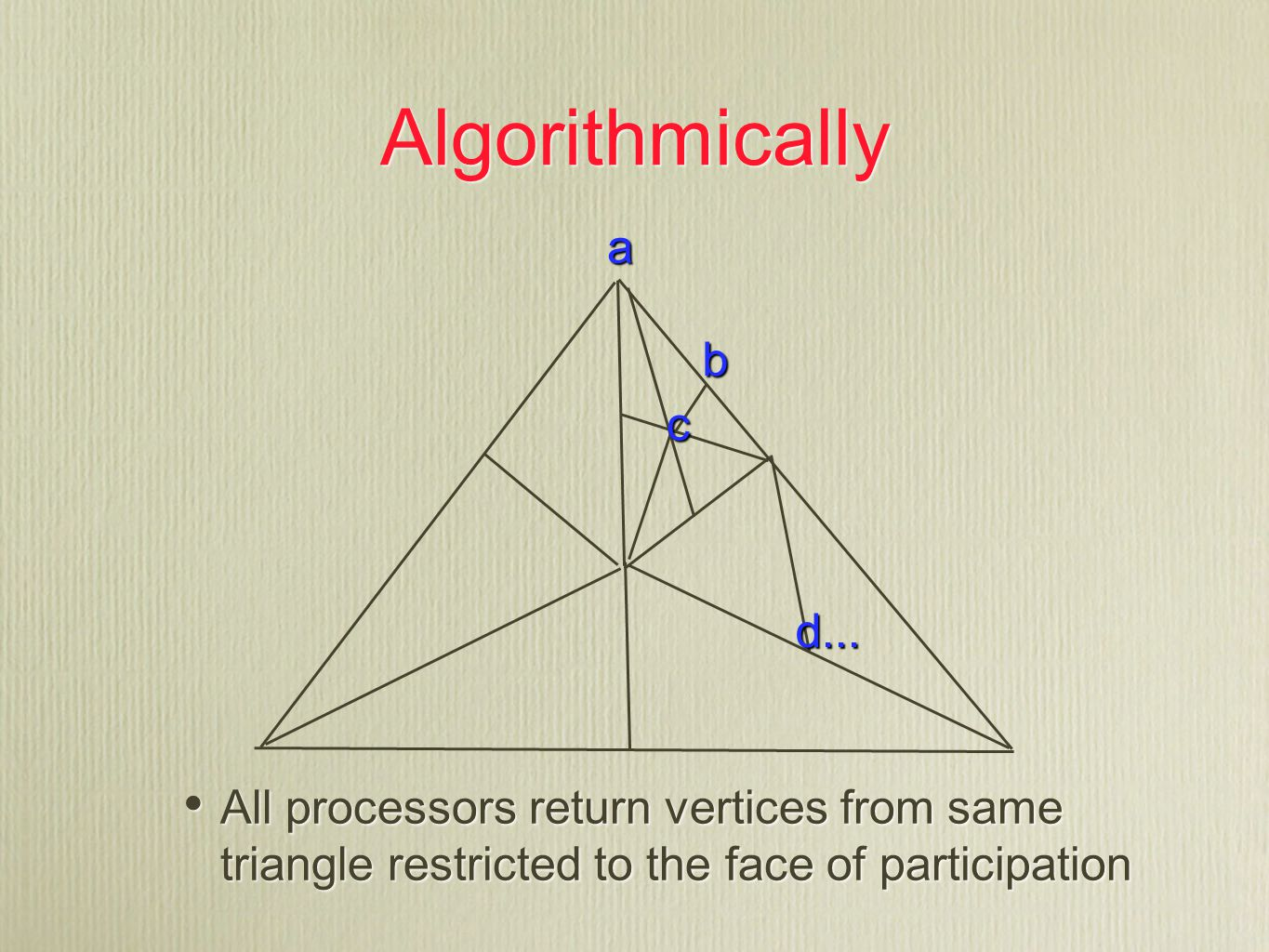 Algorithmically All processors return vertices from same triangle restricted to the face of participation a b c d...