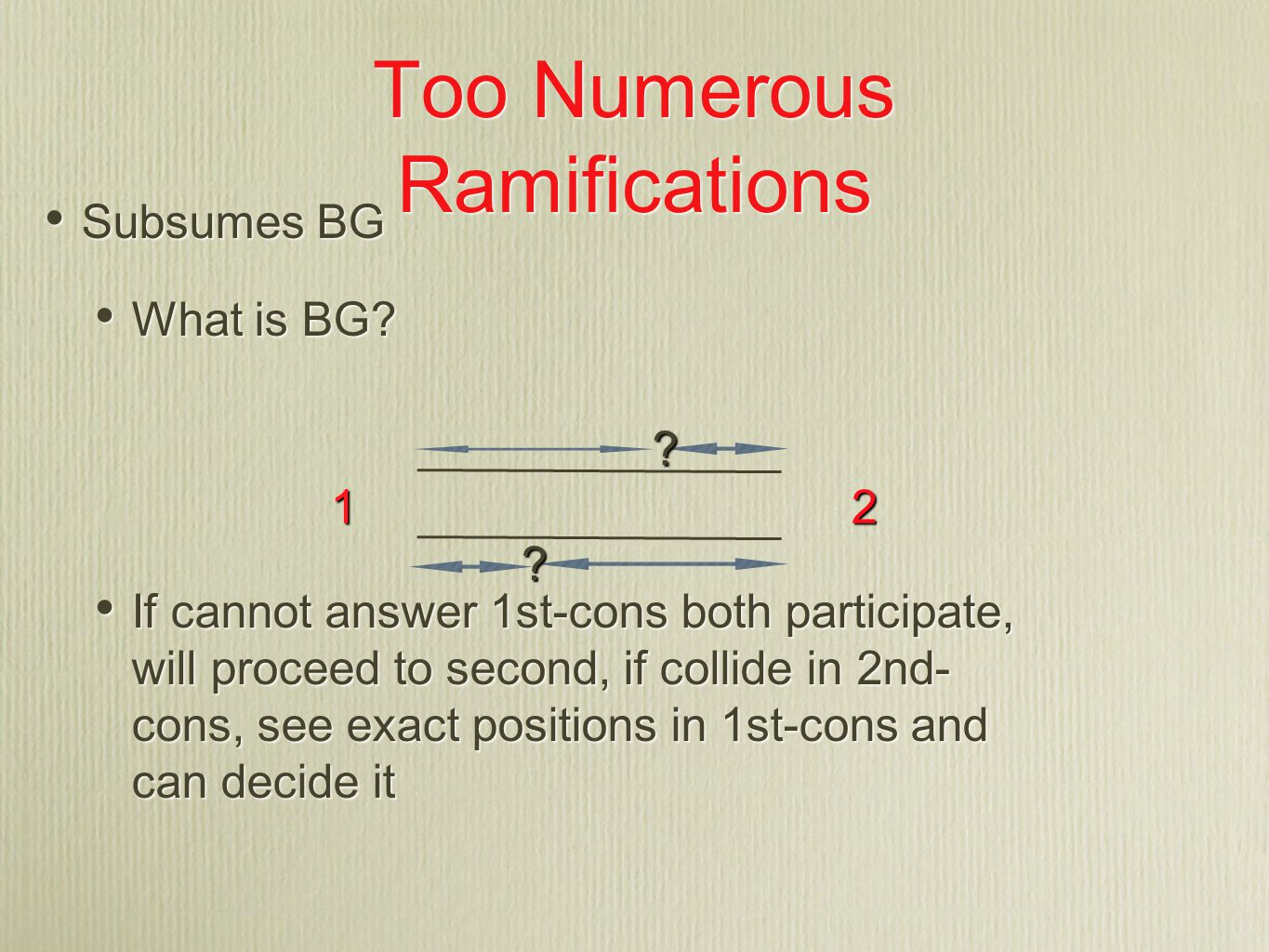 Too Numerous Ramifications Subsumes BG What is BG.