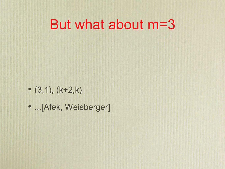 But what about m=3 (3,1), (k+2,k)...[Afek, Weisberger] (3,1), (k+2,k)...[Afek, Weisberger]