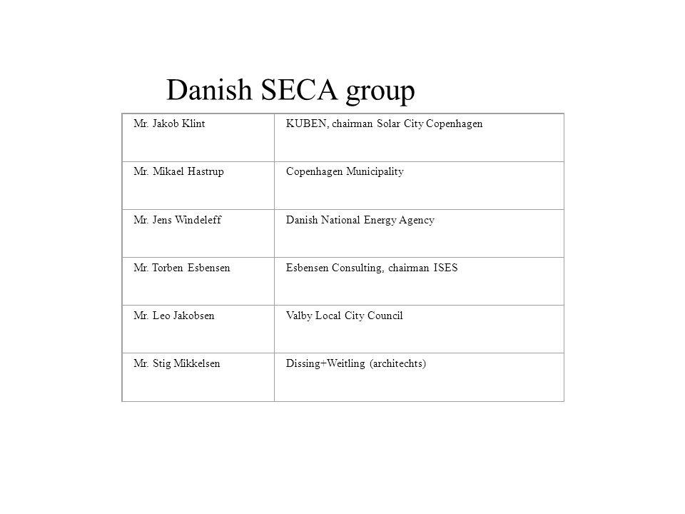 Danish SECA group Mr. Jakob KlintKUBEN, chairman Solar City Copenhagen Mr.