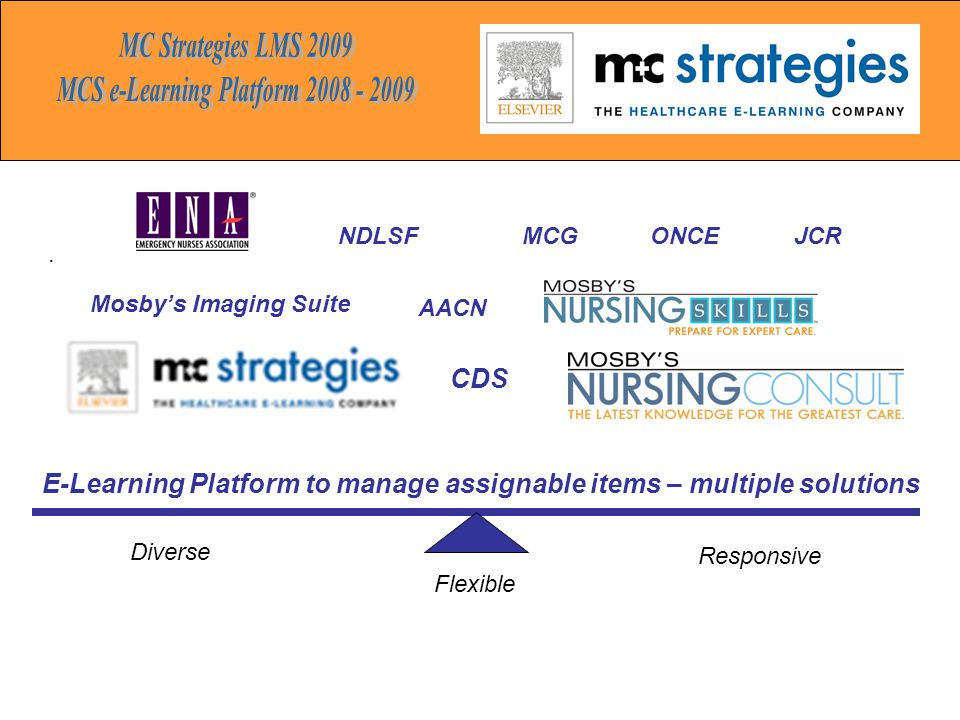 . E-Learning Platform to manage assignable items – multiple solutions Mosby's Imaging Suite NDLSFMCGONCE CDS JCR Diverse Flexible Responsive AACN