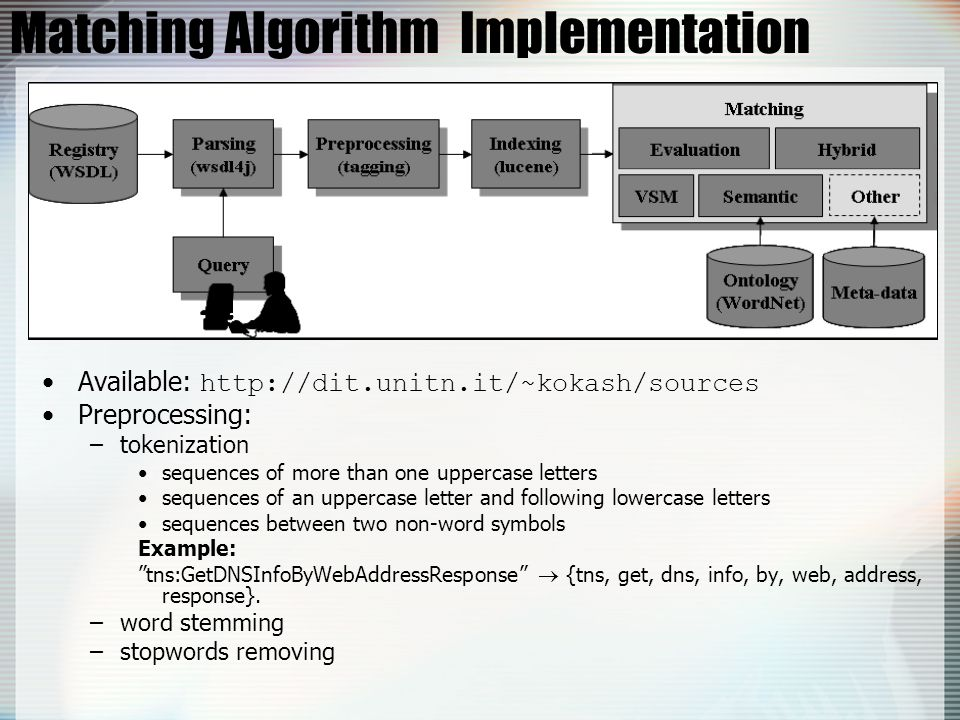 Matching Algorithm Implementation Available: http://dit.unitn.it/~kokash/sources Preprocessing: –tokenization sequences of more than one uppercase letters sequences of an uppercase letter and following lowercase letters sequences between two non-word symbols Example: tns:GetDNSInfoByWebAddressResponse  {tns, get, dns, info, by, web, address, response}.