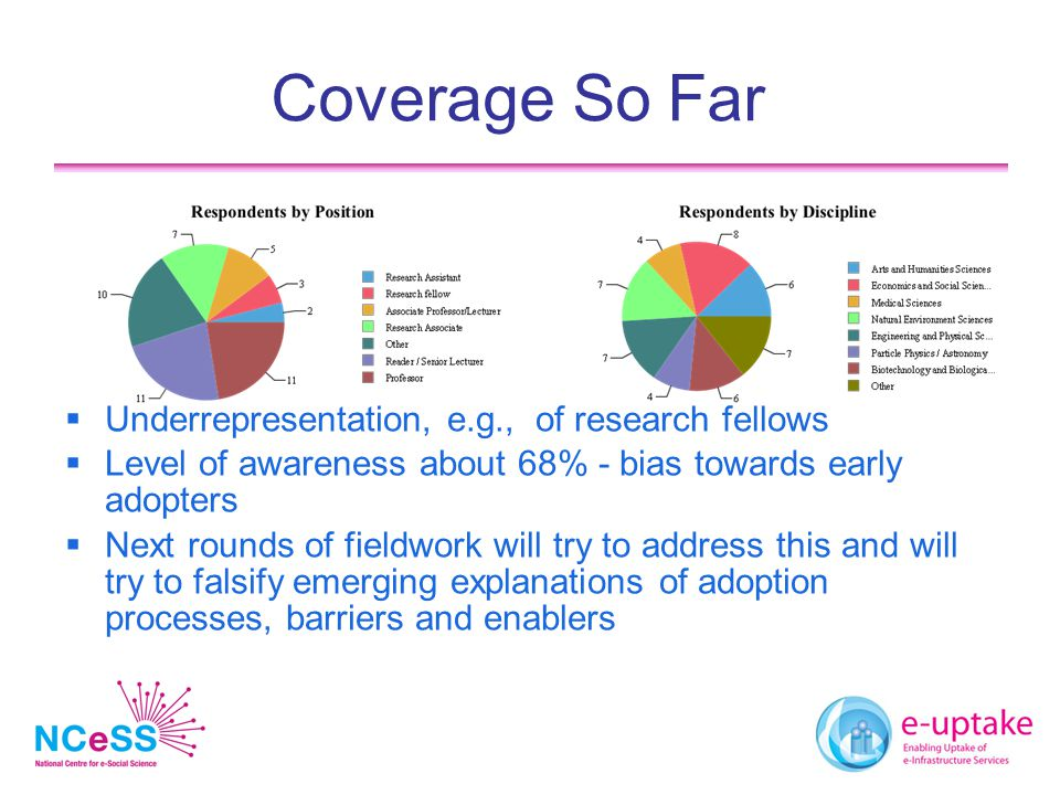 Coverage So Far  Underrepresentation, e.g., of research fellows  Level of awareness about 68% - bias towards early adopters  Next rounds of fieldwork will try to address this and will try to falsify emerging explanations of adoption processes, barriers and enablers