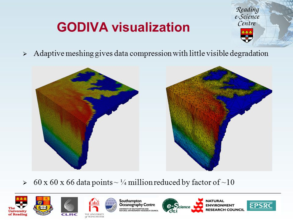 GODIVA visualization  Adaptive meshing gives data compression with little visible degradation  60 x 60 x 66 data points ~ ¼ million reduced by factor of ~10