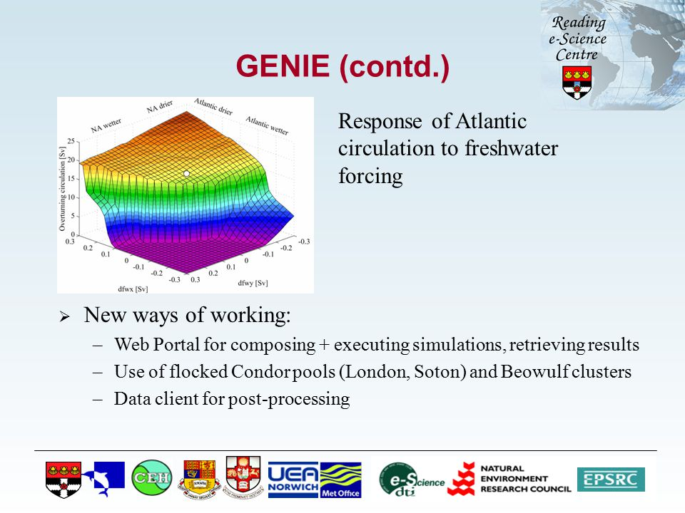 GENIE (contd.) Response of Atlantic circulation to freshwater forcing  New ways of working: –Web Portal for composing + executing simulations, retrieving results –Use of flocked Condor pools (London, Soton) and Beowulf clusters –Data client for post-processing