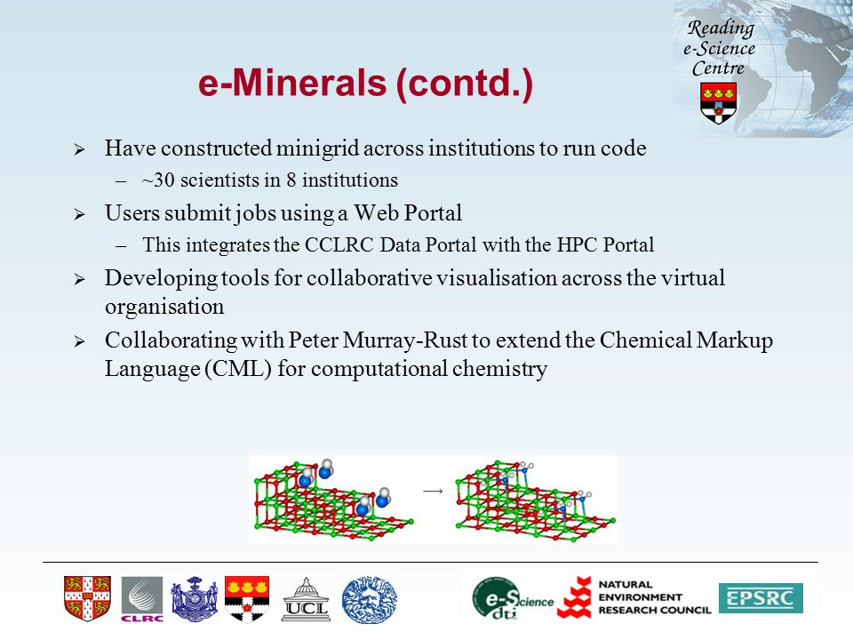 e-Minerals (contd.)  Have constructed minigrid across institutions to run code –~30 scientists in 8 institutions  Users submit jobs using a Web Portal –This integrates the CCLRC Data Portal with the HPC Portal  Developing tools for collaborative visualisation across the virtual organisation  Collaborating with Peter Murray-Rust to extend the Chemical Markup Language (CML) for computational chemistry