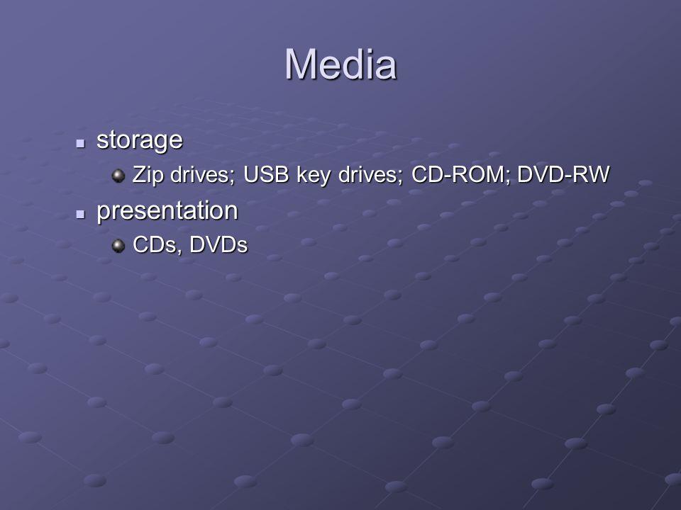 Media storage storage Zip drives; USB key drives; CD-ROM; DVD-RW Zip drives; USB key drives; CD-ROM; DVD-RW presentation presentation CDs, DVDs CDs, DVDs