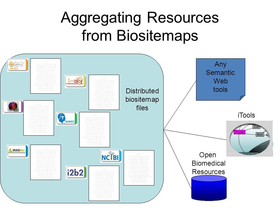 Aggregating Resources from Biositemaps <desc:<desc:resource_name>Virtual Jeff Ma Jeff Ma</desc:<desc:URL>http://www.loni.ucl<desc:version_information>