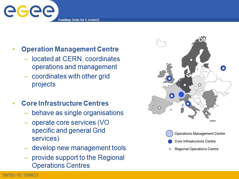 Enabling Grids for E-sciencE INFSO-RI-508833 Operation Management Centre –located at CERN, coordinates operations and management –coordinates with oth