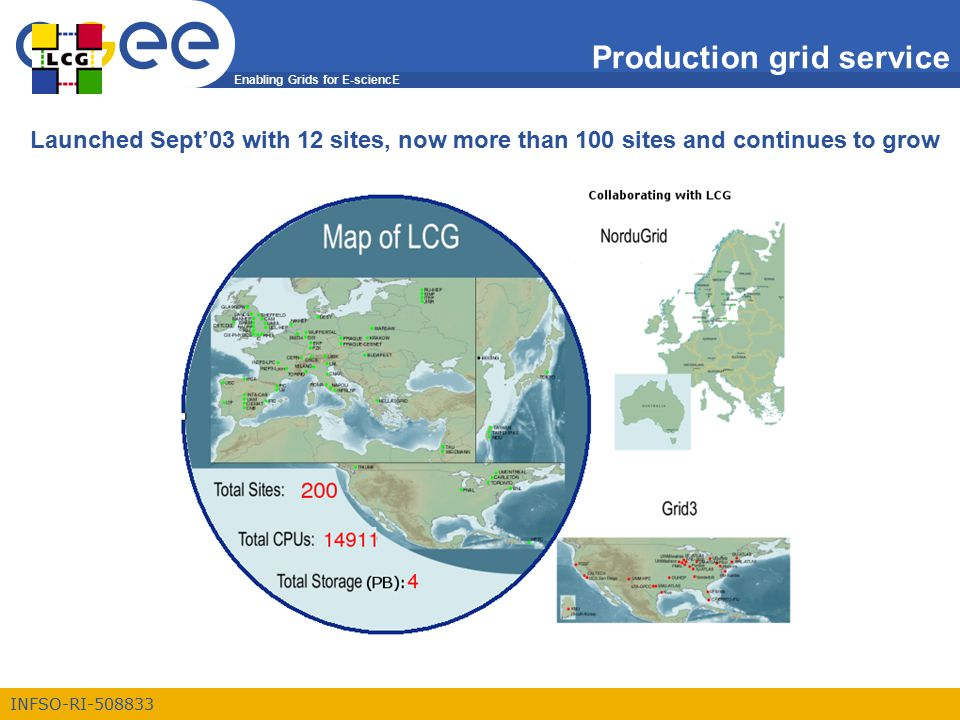 Enabling Grids for E-sciencE INFSO-RI-508833 Production grid service Launched Sept'03 with 12 sites, now more than 100 sites and continues to grow