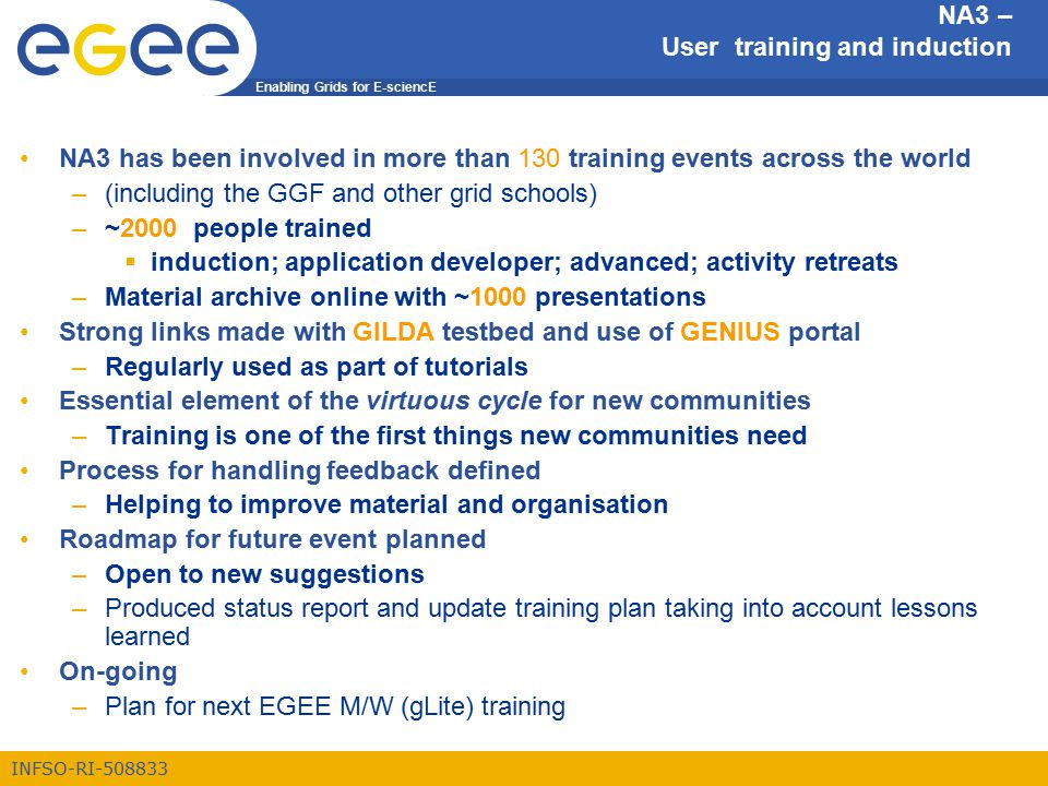 Enabling Grids for E-sciencE INFSO-RI-508833 NA3 – User training and induction NA3 has been involved in more than 130 training events across the world –(including the GGF and other grid schools) –~2000 people trained  induction; application developer; advanced; activity retreats –Material archive online with ~1000 presentations Strong links made with GILDA testbed and use of GENIUS portal –Regularly used as part of tutorials Essential element of the virtuous cycle for new communities –Training is one of the first things new communities need Process for handling feedback defined –Helping to improve material and organisation Roadmap for future event planned –Open to new suggestions –Produced status report and update training plan taking into account lessons learned On-going –Plan for next EGEE M/W (gLite) training