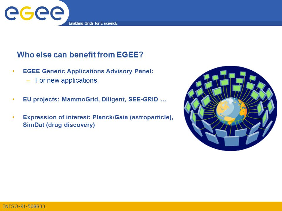 Enabling Grids for E-sciencE INFSO-RI-508833 Who else can benefit from EGEE? EGEE Generic Applications Advisory Panel: –For new applications EU projec