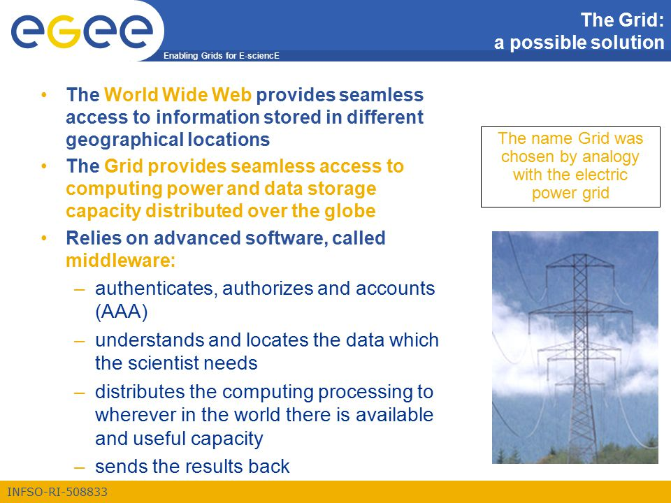 Enabling Grids for E-sciencE INFSO-RI-508833 The Grid: a possible solution The World Wide Web provides seamless access to information stored in different geographical locations The Grid provides seamless access to computing power and data storage capacity distributed over the globe Relies on advanced software, called middleware: –authenticates, authorizes and accounts (AAA) –understands and locates the data which the scientist needs –distributes the computing processing to wherever in the world there is available and useful capacity –sends the results back The name Grid was chosen by analogy with the electric power grid