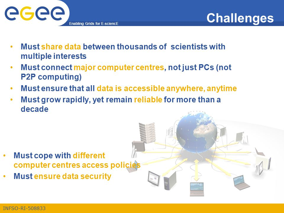 Enabling Grids for E-sciencE INFSO-RI-508833 Challenges Must share data between thousands of scientists with multiple interests Must connect major com
